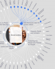 Strategic Intelligence map: Social Justice